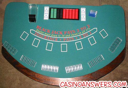 Wie Blackjack spielen-1